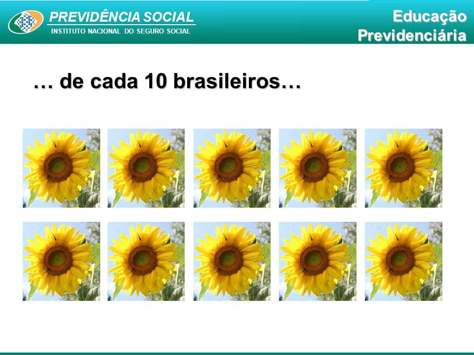 … de cada 10 brasileiros…