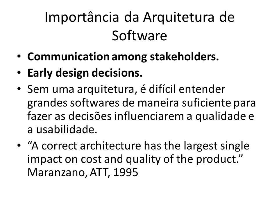 Importância da Arquitetura de Software