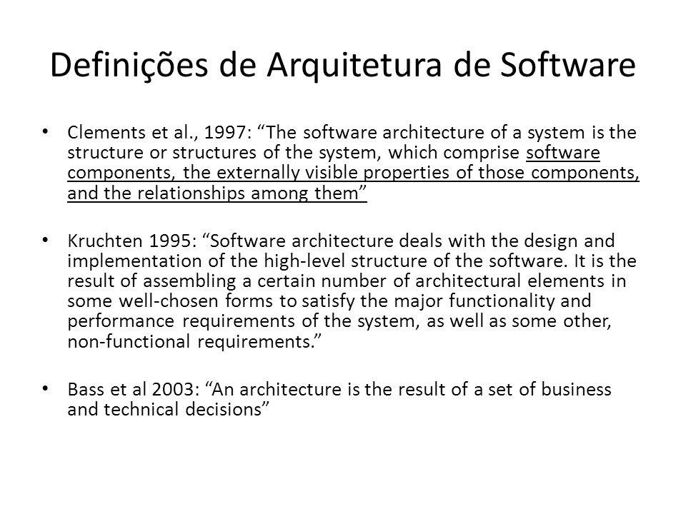 Definições de Arquitetura de Software