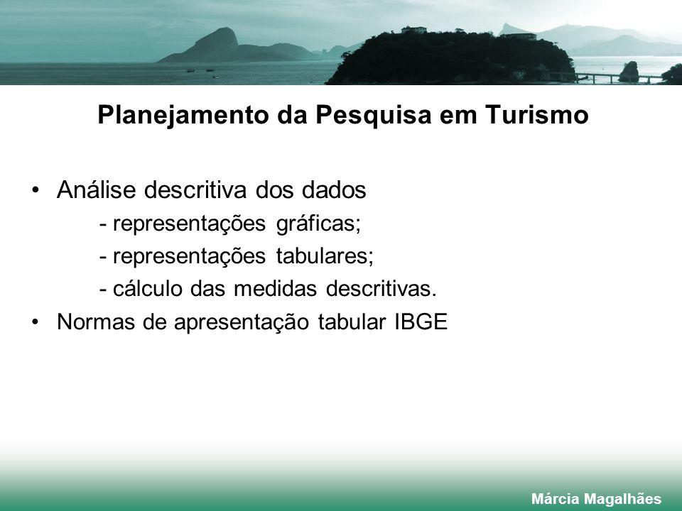 Planejamento da Pesquisa em Turismo
