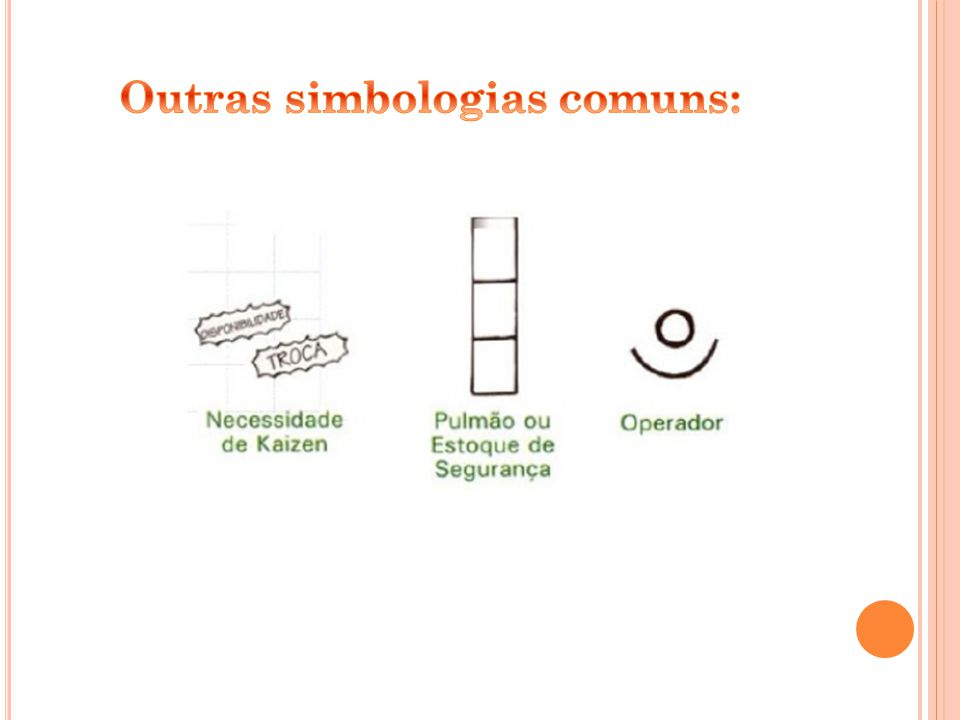 Outras simbologias comuns: