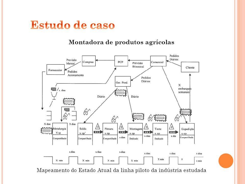 Montadora de produtos agrícolas