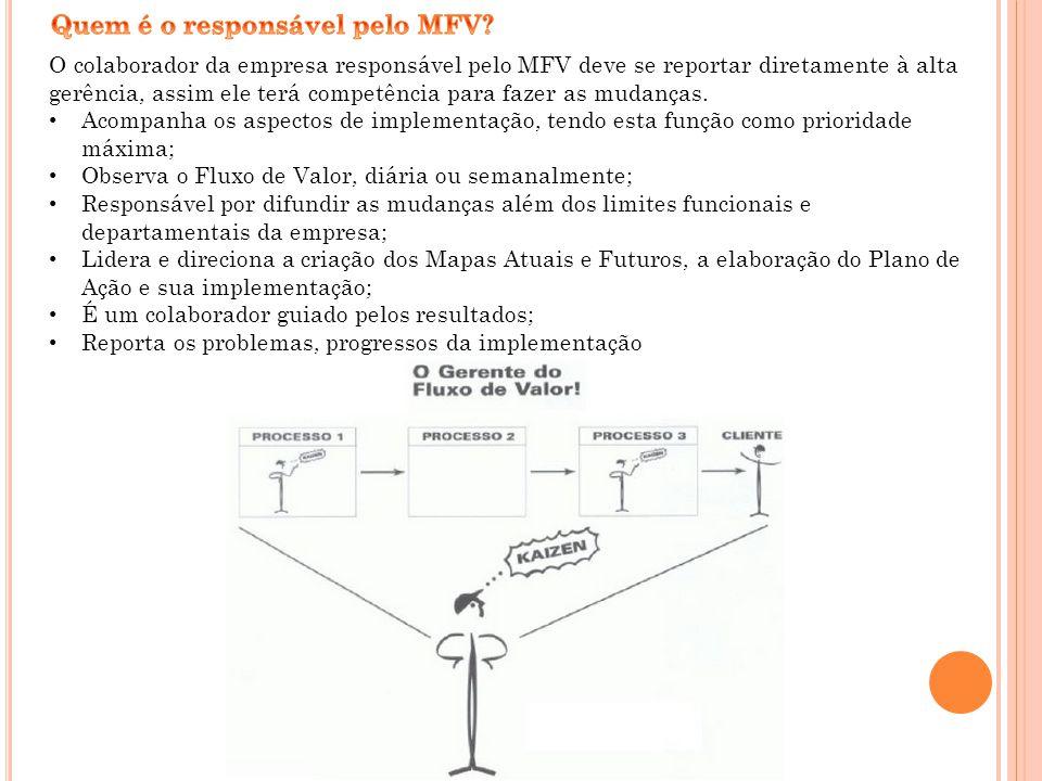 Quem é o responsável pelo MFV