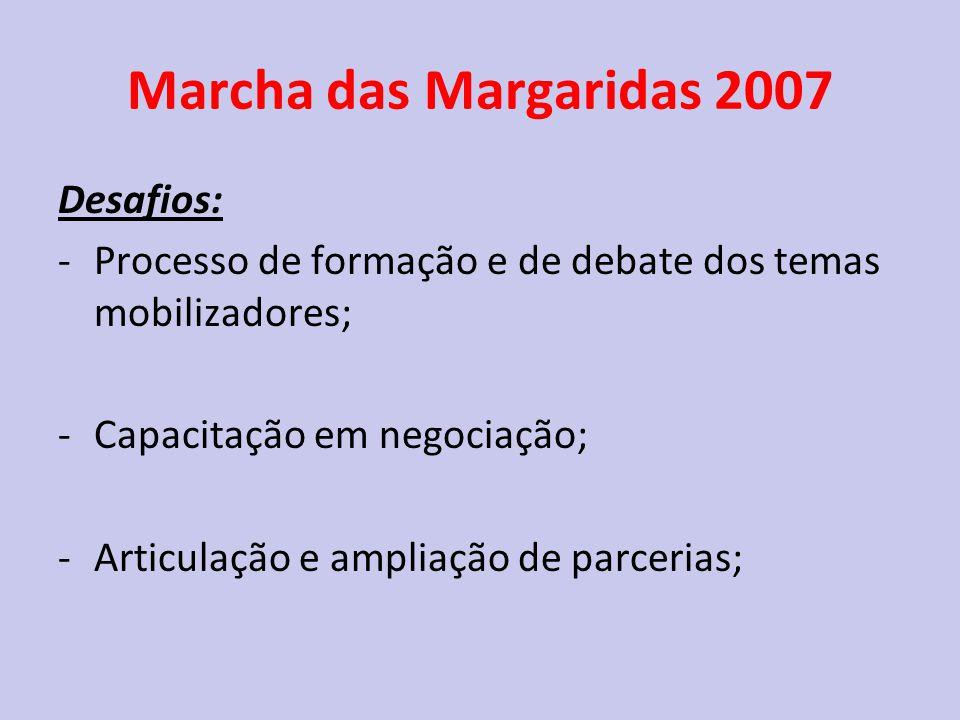 Marcha das Margaridas 2007 Desafios: