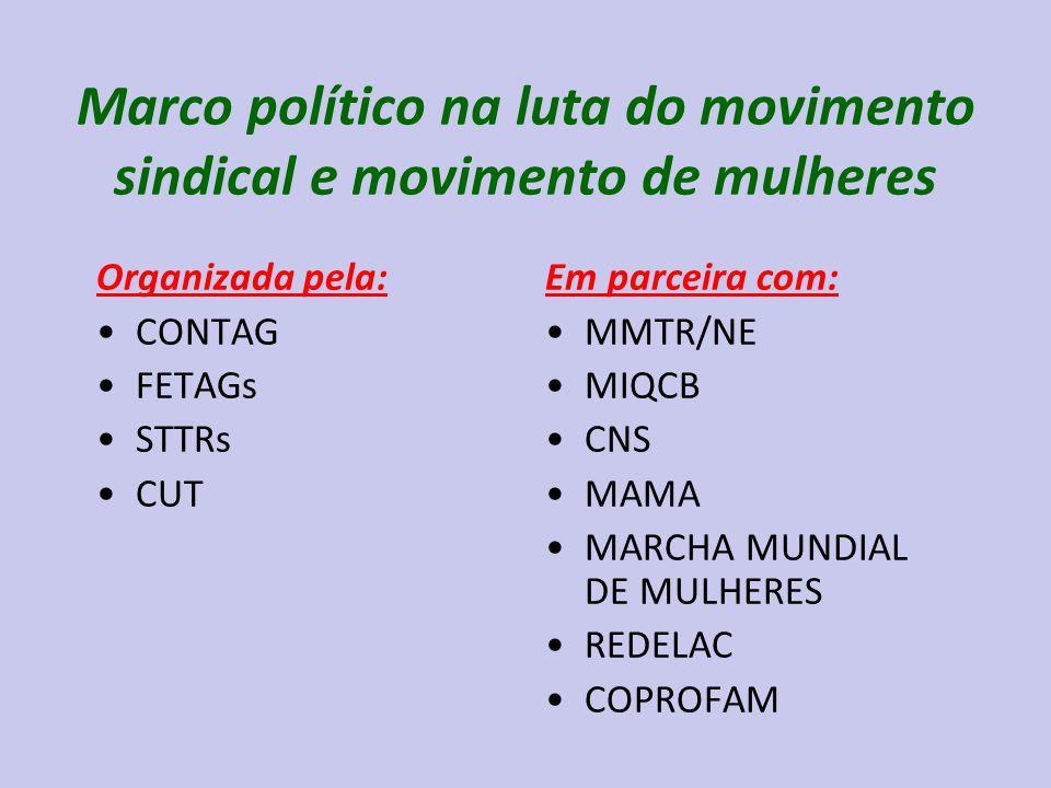 Marco político na luta do movimento sindical e movimento de mulheres
