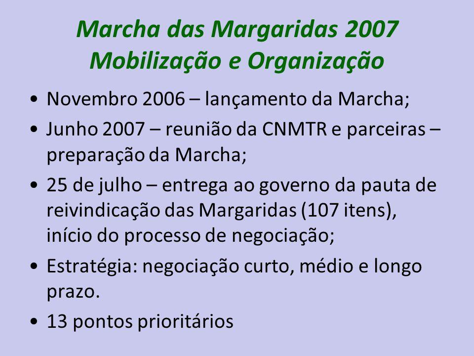 Marcha das Margaridas 2007 Mobilização e Organização