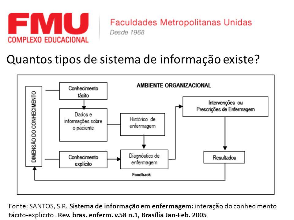 Quantos tipos de sistema de informação existe