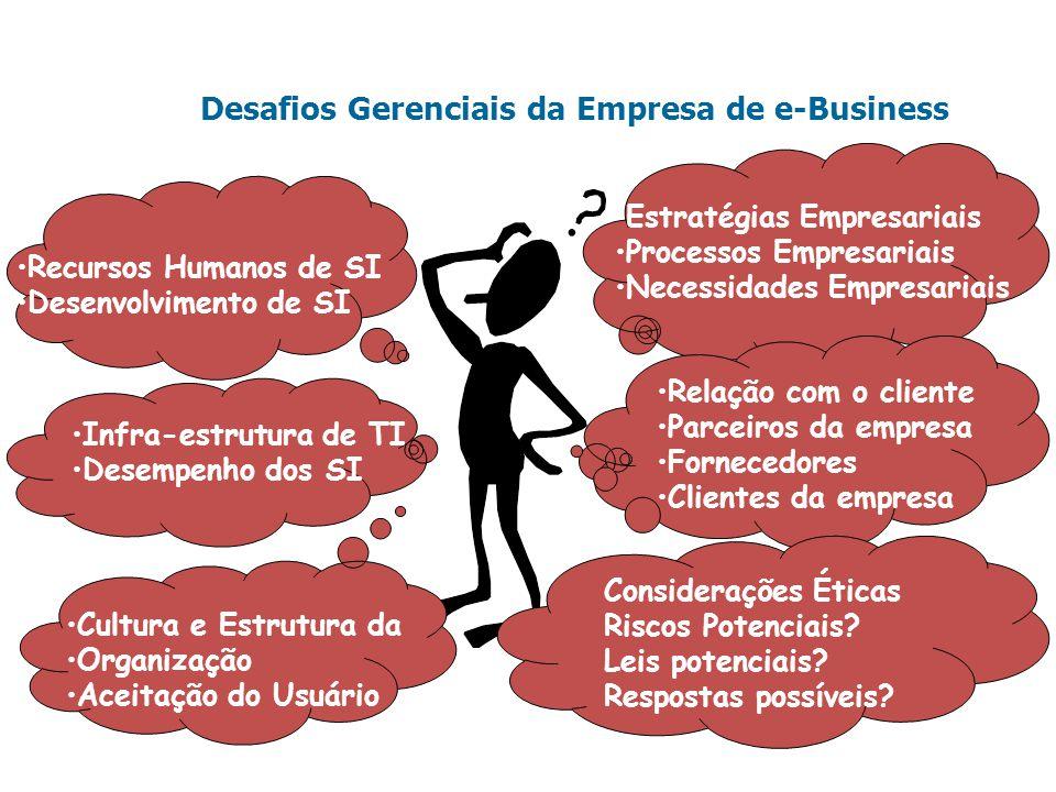 Desafios Gerenciais da Empresa de e-Business