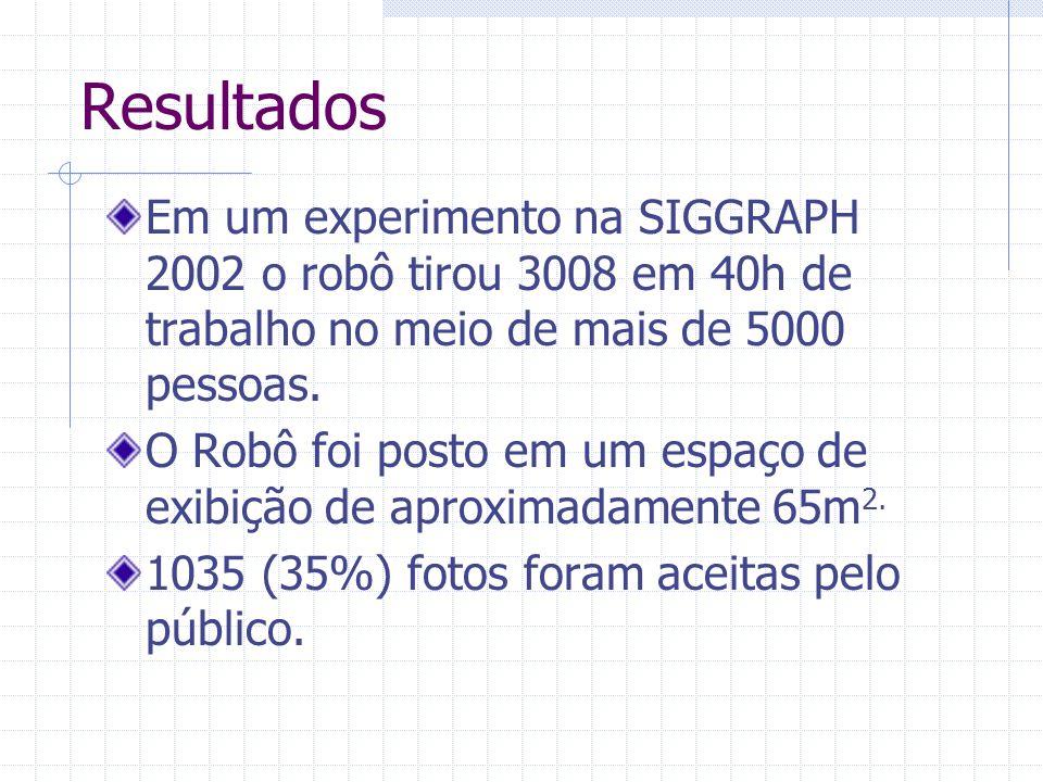 Resultados Em um experimento na SIGGRAPH 2002 o robô tirou 3008 em 40h de trabalho no meio de mais de 5000 pessoas.