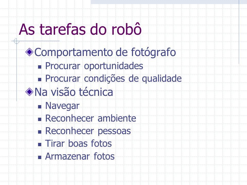 As tarefas do robô Comportamento de fotógrafo Na visão técnica