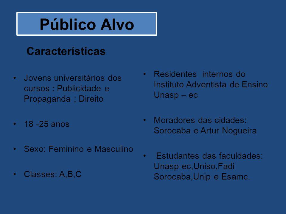 Público Alvo Características