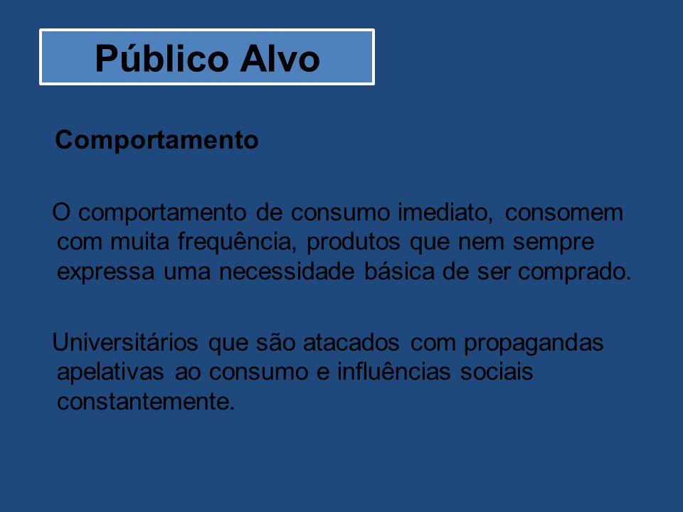 Público Alvo Comportamento