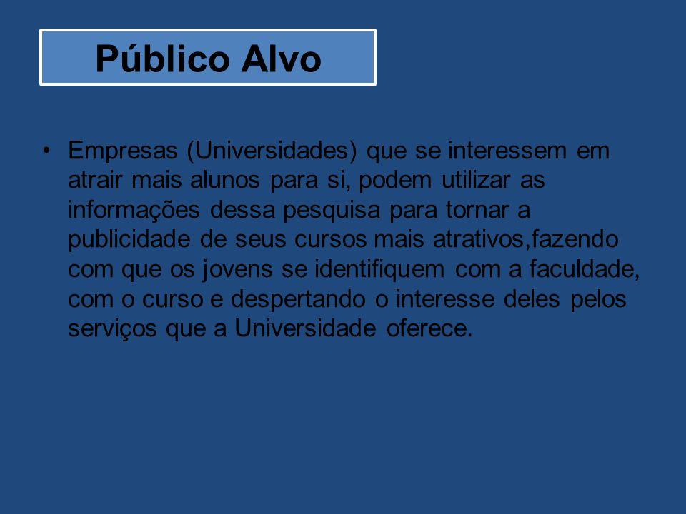 Público Alvo