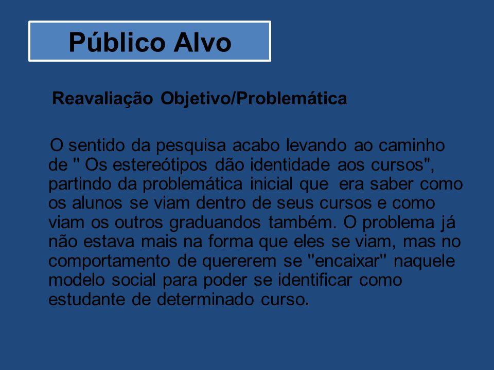 Público Alvo Reavaliação Objetivo/Problemática