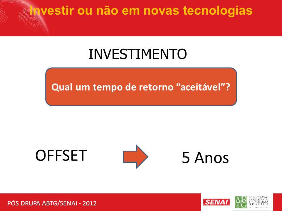 Investir ou não em novas tecnologias