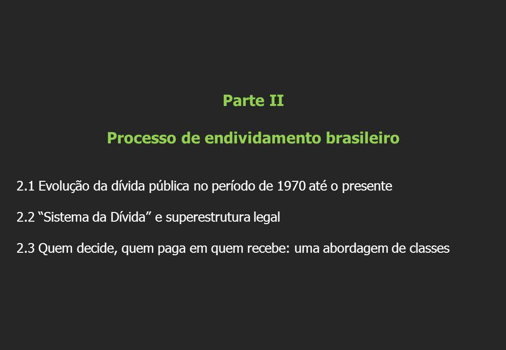 Parte II Processo de endividamento brasileiro