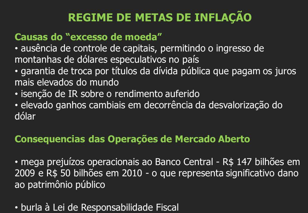 REGIME DE METAS DE INFLAÇÃO