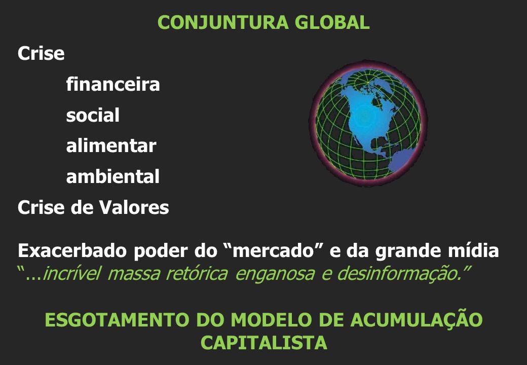 CONJUNTURA GLOBAL ESGOTAMENTO DO MODELO DE ACUMULAÇÃO CAPITALISTA