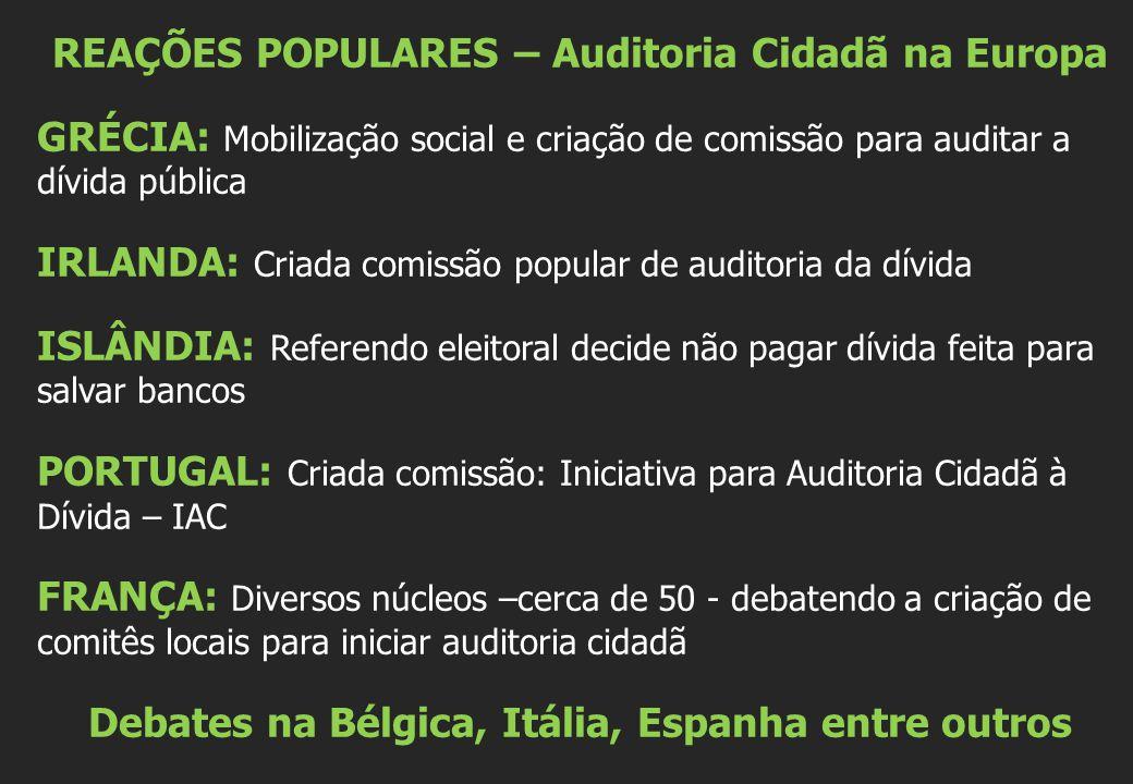 REAÇÕES POPULARES – Auditoria Cidadã na Europa
