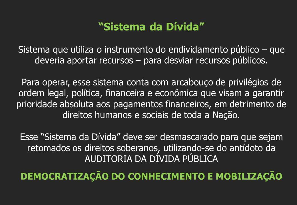 Sistema da Dívida Sistema que utiliza o instrumento do endividamento público – que deveria aportar recursos – para desviar recursos públicos.