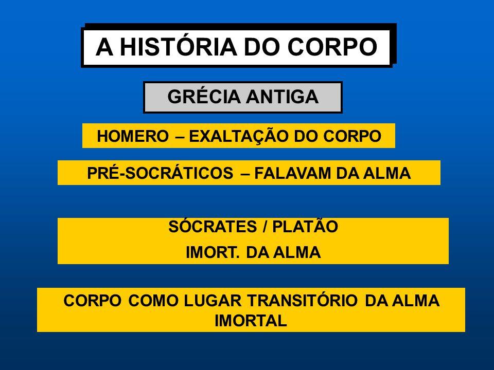 A HISTÓRIA DO CORPO GRÉCIA ANTIGA HOMERO – EXALTAÇÃO DO CORPO