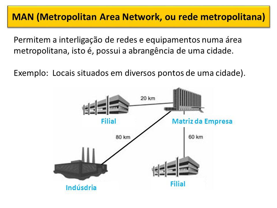 MAN (Metropolitan Area Network, ou rede metropolitana)