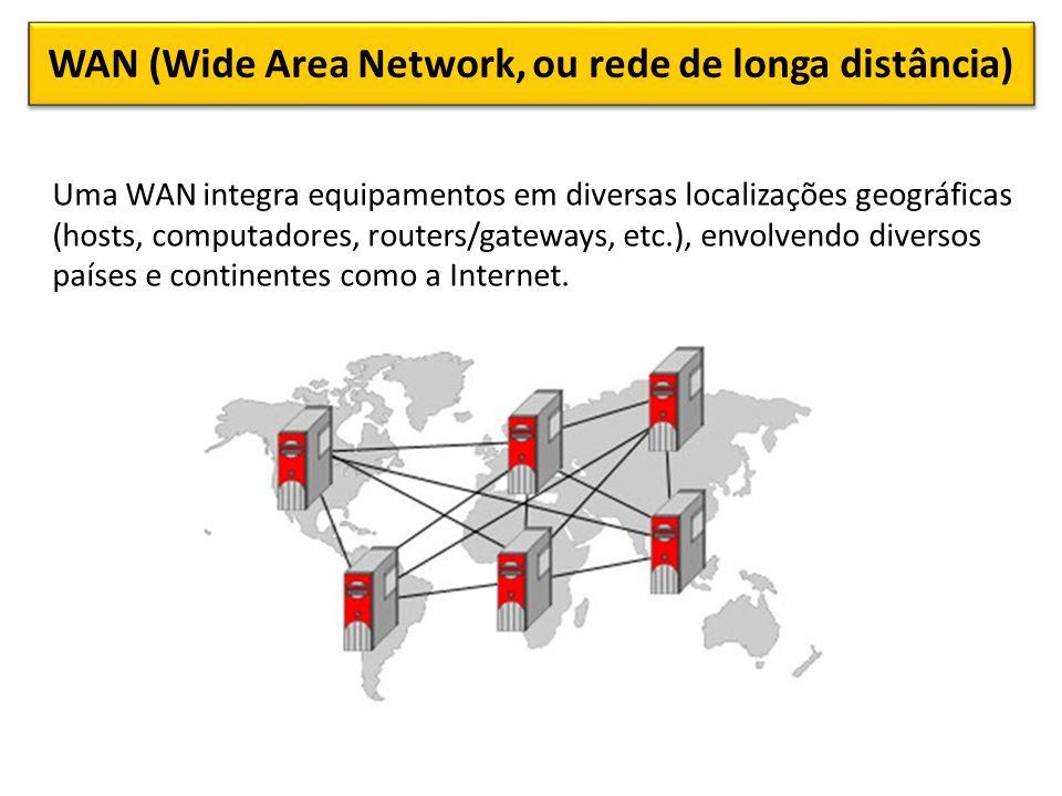 WAN (Wide Area Network, ou rede de longa distância)