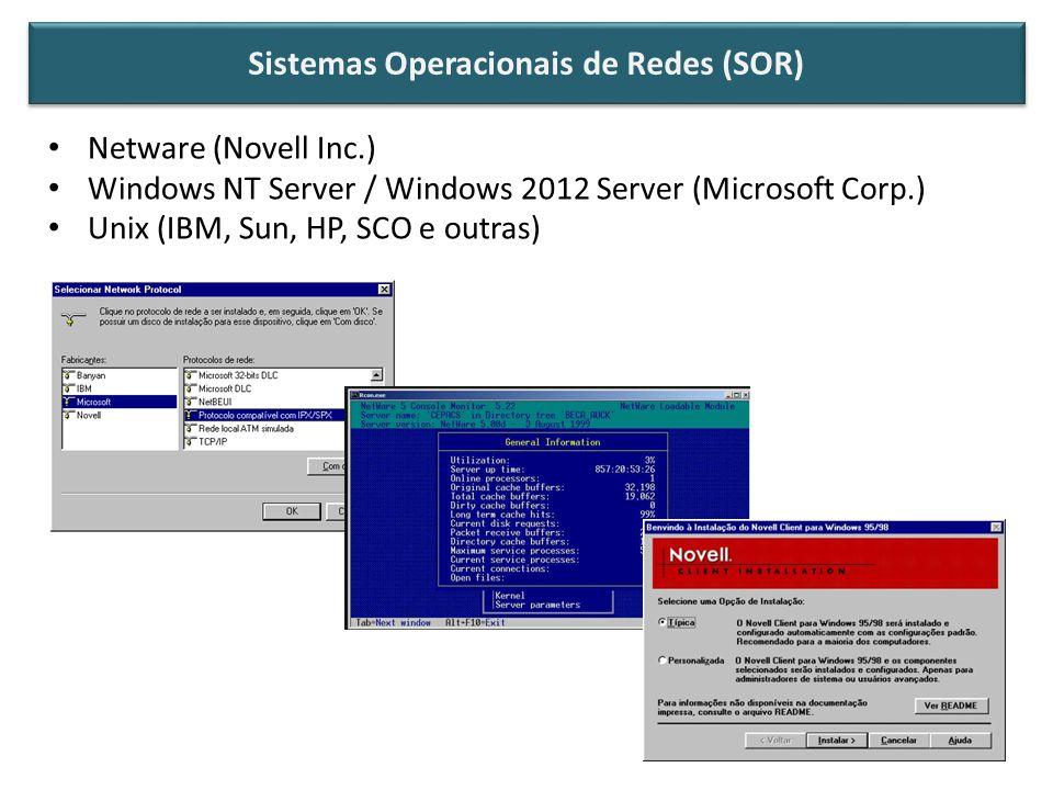 Sistemas Operacionais de Redes (SOR)