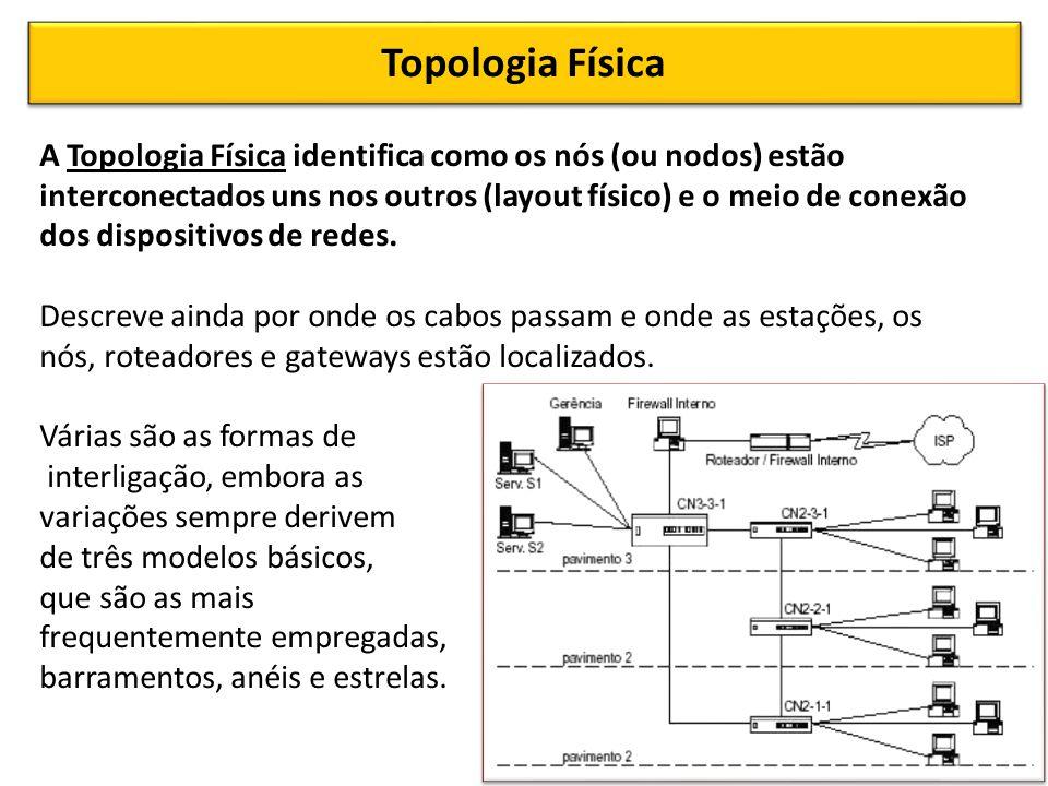 Topologia Física A Topologia Física identifica como os nós (ou nodos) estão.