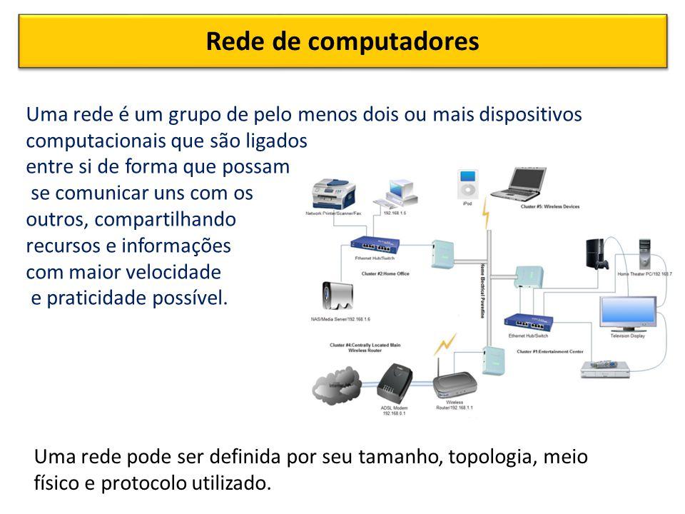 Rede de computadores Uma rede é um grupo de pelo menos dois ou mais dispositivos computacionais que são ligados.