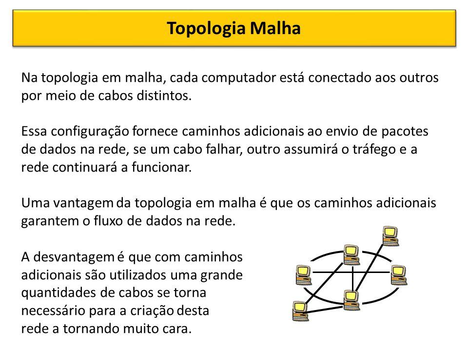 Topologia Malha Na topologia em malha, cada computador está conectado aos outros por meio de cabos distintos.