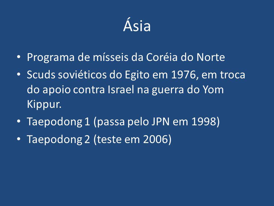 Ásia Programa de mísseis da Coréia do Norte