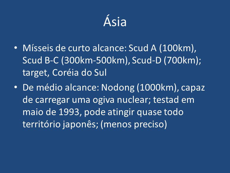 Ásia Mísseis de curto alcance: Scud A (100km), Scud B-C (300km-500km), Scud-D (700km); target, Coréia do Sul.