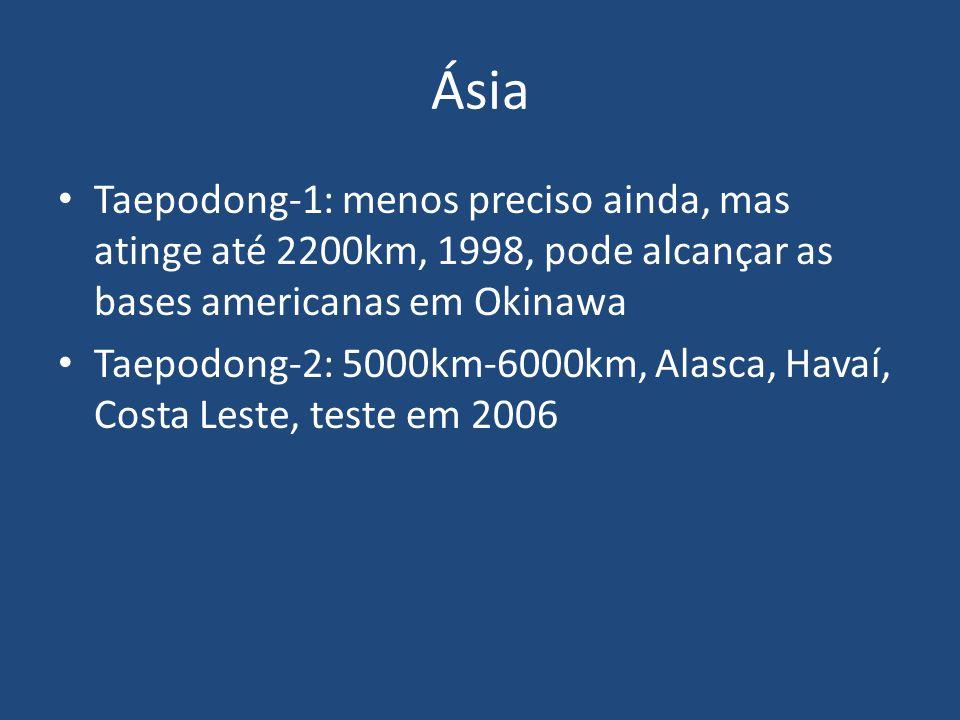 Ásia Taepodong-1: menos preciso ainda, mas atinge até 2200km, 1998, pode alcançar as bases americanas em Okinawa.