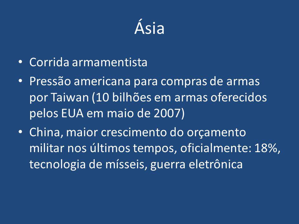 Ásia Corrida armamentista