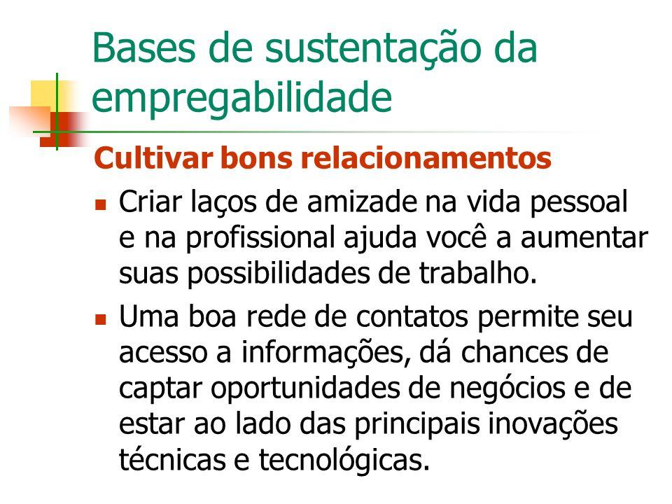Bases de sustentação da empregabilidade