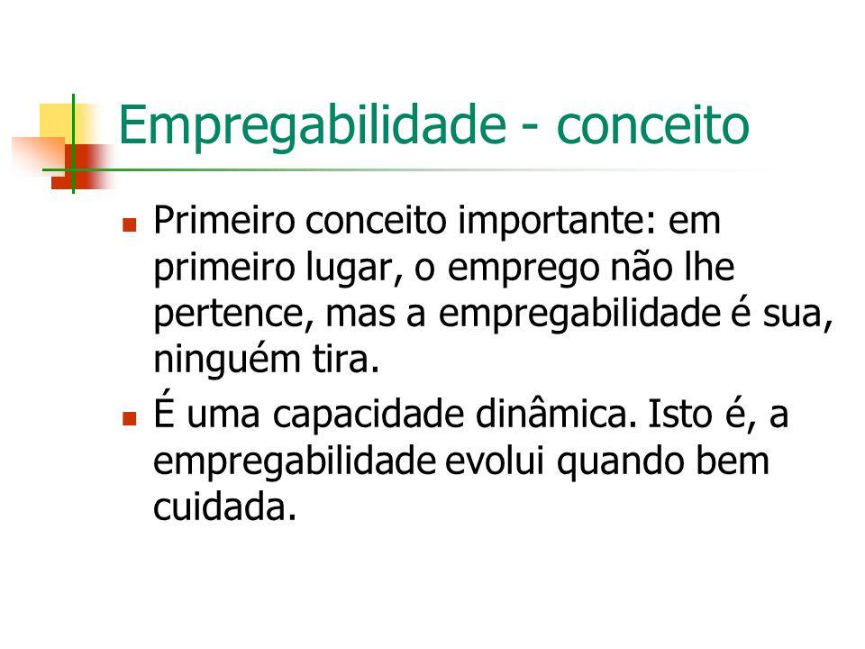 Empregabilidade - conceito