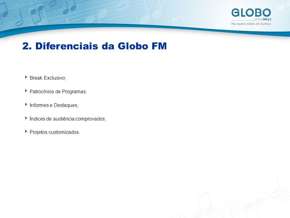 2. Diferenciais da Globo FM