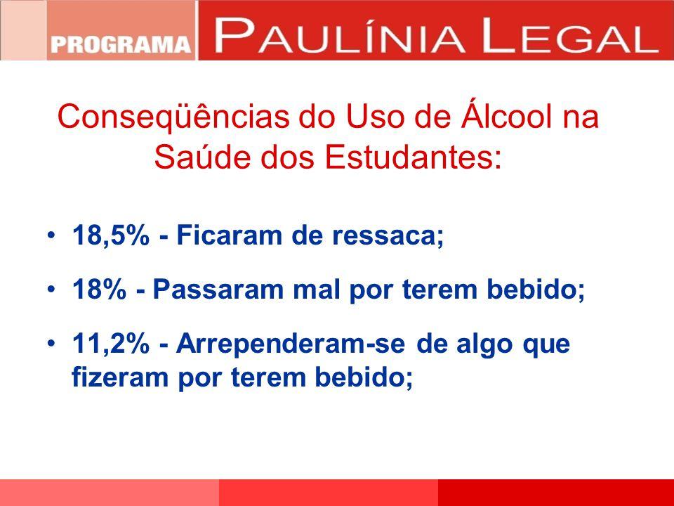 Conseqüências do Uso de Álcool na Saúde dos Estudantes: