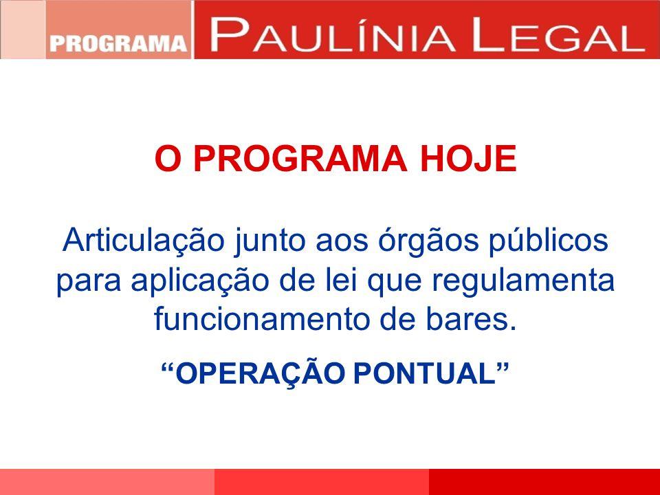 O PROGRAMA HOJE Articulação junto aos órgãos públicos para aplicação de lei que regulamenta funcionamento de bares.