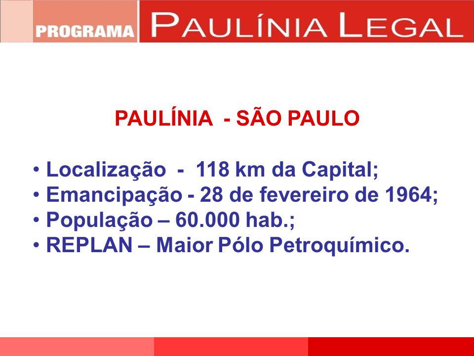 PAULÍNIA - SÃO PAULO Localização - 118 km da Capital; Emancipação - 28 de fevereiro de 1964; População – 60.000 hab.;