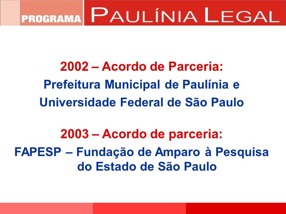 2002 – Acordo de Parceria: 2003 – Acordo de parceria: