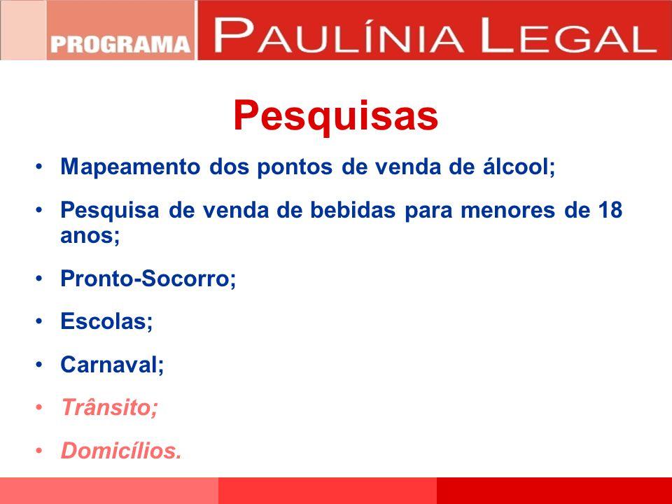 Pesquisas Mapeamento dos pontos de venda de álcool;