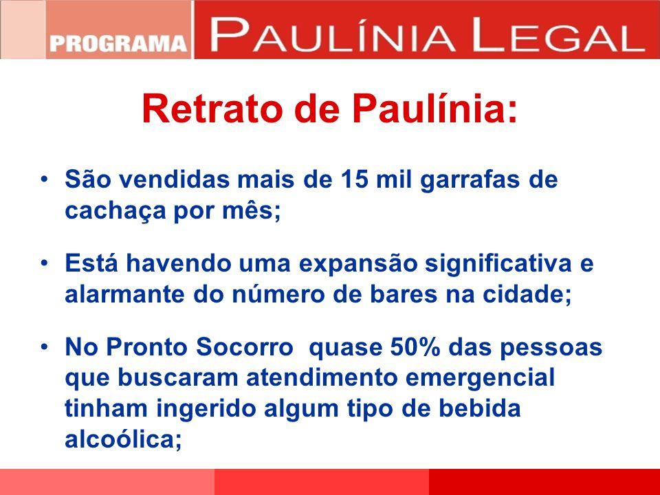 Retrato de Paulínia: São vendidas mais de 15 mil garrafas de cachaça por mês;
