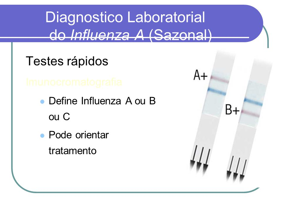 Diagnostico Laboratorial do Influenza A (Sazonal)
