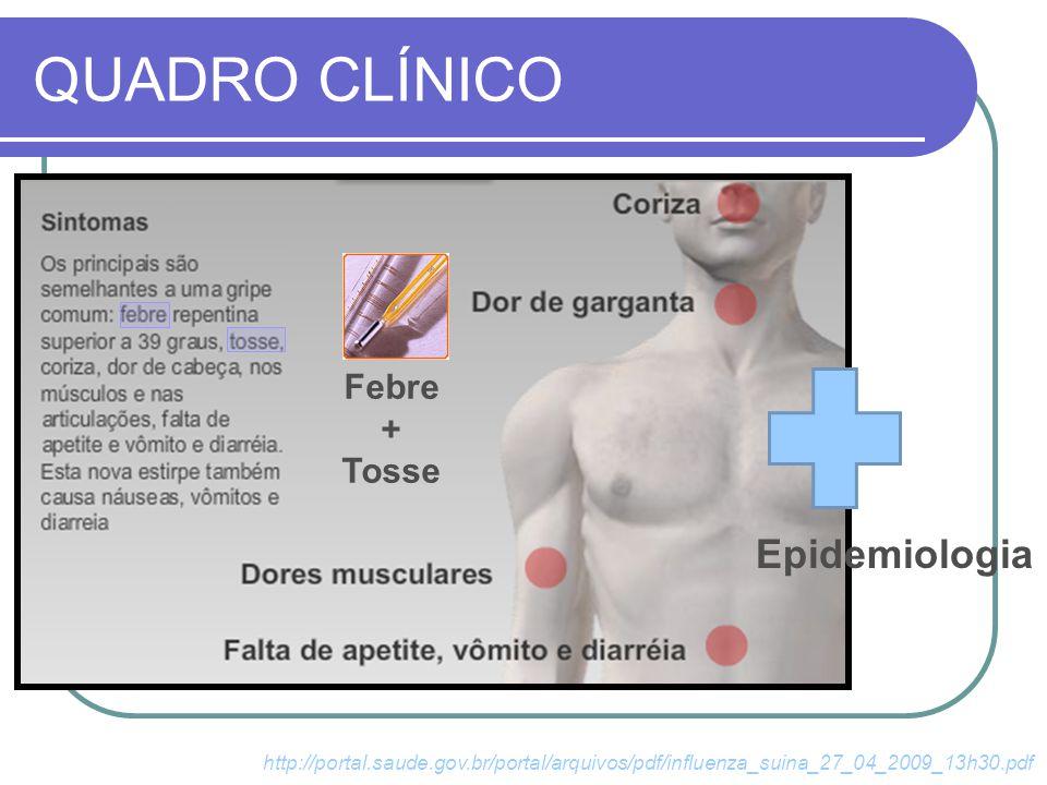 QUADRO CLÍNICO Epidemiologia Febre + Tosse