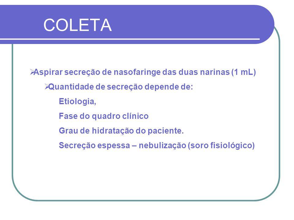 COLETA Aspirar secreção de nasofaringe das duas narinas (1 mL)
