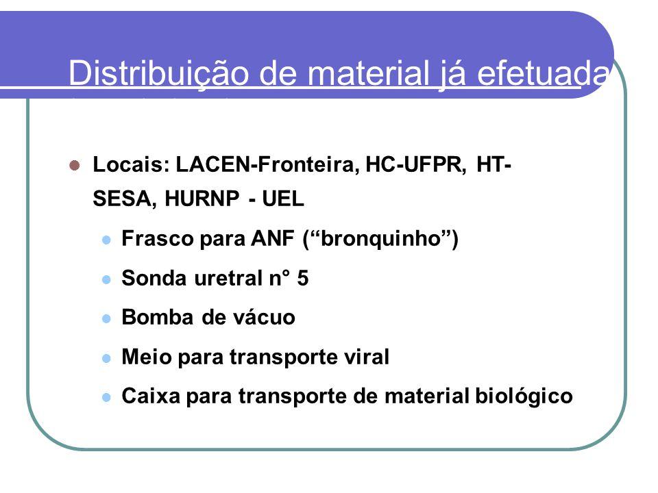 Distribuição de material já efetuada (até 05/05/2009)