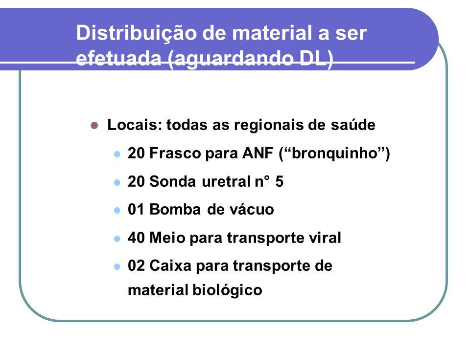 Distribuição de material a ser efetuada (aguardando DL)