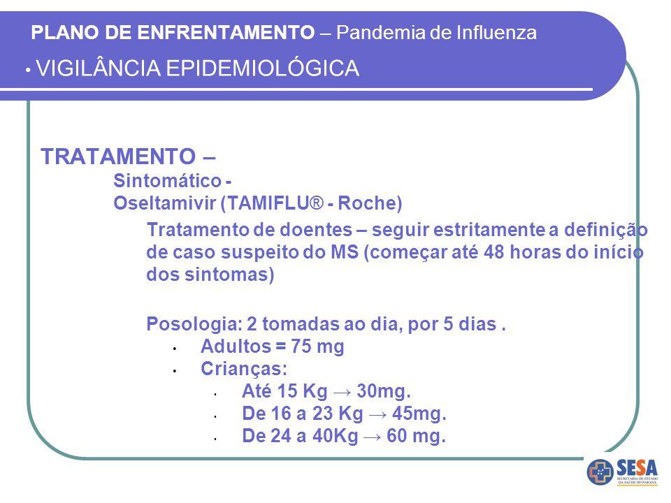 PLANO DE ENFRENTAMENTO – Pandemia de Influenza